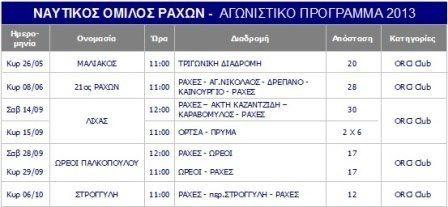 20130530 150949 ΝΑΥΤΙΚΟΣ ΟΜΙΛΟΣ ΡΑΧΩΝ
