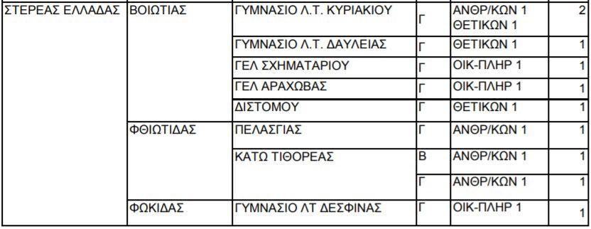 image 63 ΠΕΛΑΣΓΙΑ ΛΥΚΕΙΟ ΠΕΛΑΣΓΙΑΣ