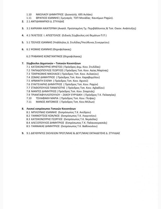 img 7315 617x802 ΣΥΝΕΔΡΙΑΣΗ ΣΥΝΤΟΝΙΣΤΙΚΟΥ ΤΟΠΙΚΟΥ ΟΡΓΑΝΟΥ ΣΕΙΣΜΟΙ ΔΗΜΟΣ ΣΤΥΛΙΔΑΣ ΑΝΤΙΠΥΡΙΚΗ ΠΕΡΙΟΔΟΣ