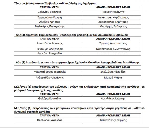 sxoliki epitropi deuteroba8mias stylidas 617x529 ΣΧΟΛΕΙΑ ΔΗΜΟΥ ΣΤΥΛΙΔΑΣ ΕΝΙΑΙΑ ΣΧΟΛΙΚΗ ΕΠΙΤΡΟΠΗ ΔΗΜΟΥ ΣΤΥΛΙΔΑΣ ΔΗΜΟΣ ΣΤΥΛΙΔΑΣ
