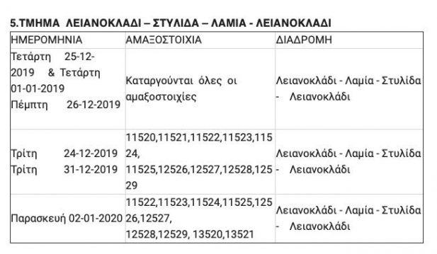 ΧΡΙΣΤΟΥΓΕΝΝΑ 2019 ΤΡΑΙΝΟΣΕ ΣΤΥΛΙΔΑ ΔΡΟΜΟΛΟΓΙΑ ΤΡΕΝΟΥ