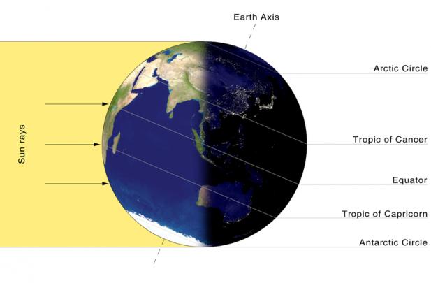 winter solstice 617x405 ΧΕΙΜΩΝΑΣ ΧΕΙΜΕΡΙΝΟ ΗΛΙΟΣΤΑΣΙΟ